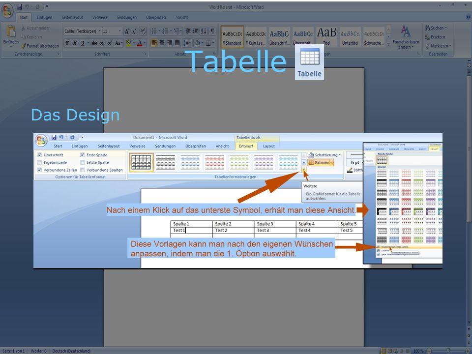 Tabelle Das Design