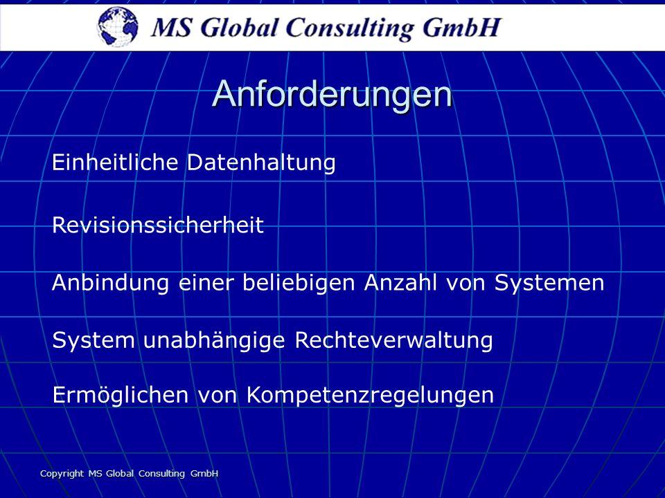 Copyright MS Global Consulting GmbH Anforderungen Einheitliche Datenhaltung Anbindung einer beliebigen Anzahl von Systemen System unabhängige Rechteve