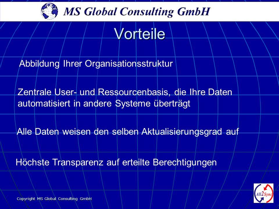 Copyright MS Global Consulting GmbH Abbildung Ihrer Organisationsstruktur Zentrale User- und Ressourcenbasis, die Ihre Daten automatisiert in andere S