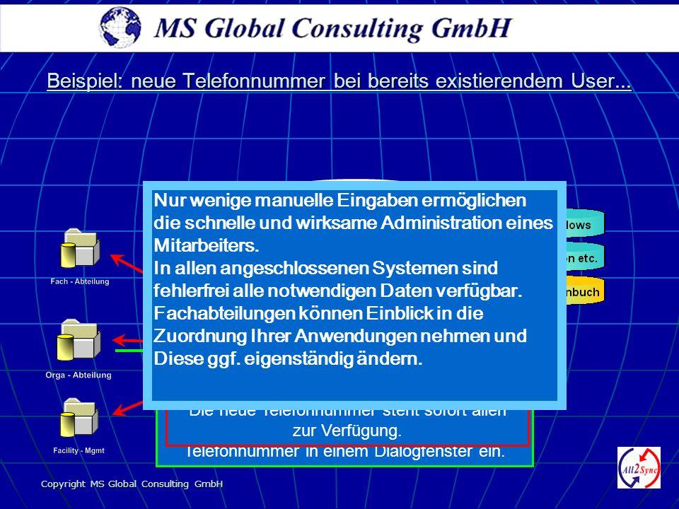 Copyright MS Global Consulting GmbH Beispiel: neue Telefonnummer bei bereits existierendem User... Vom Sachbearbeiter eingegebene Telefonnummer wird ü
