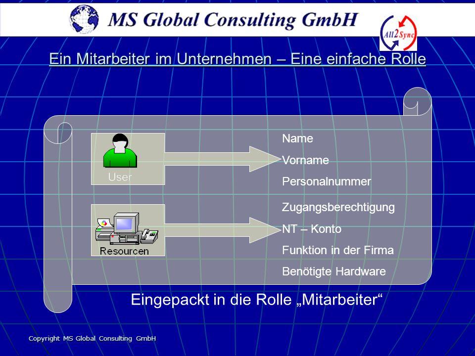 Copyright MS Global Consulting GmbH Eingepackt in die Rolle Mitarbeiter Zugangsberechtigung NT – Konto Funktion in der Firma Benötigte Hardware Ein Mi