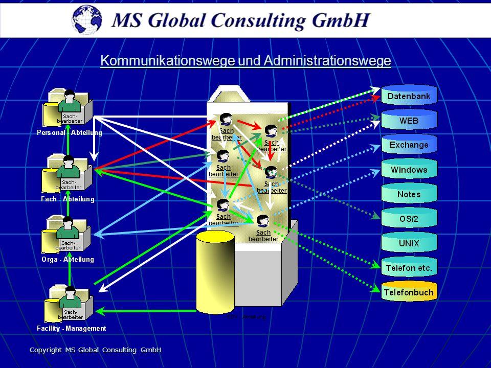 Copyright MS Global Consulting GmbH Kommunikationswege und Administrationswege Sach bearbeiter Sach bearbeiter Sach bearbeiter Sach bearbeiter Sach bearbeiter Sach bearbeiter