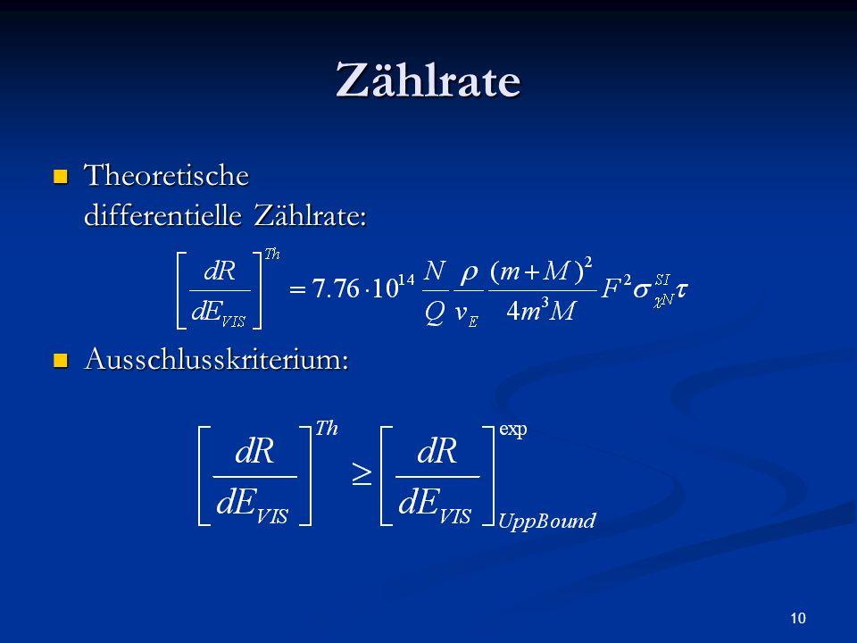 10 Zählrate Theoretische differentielle Zählrate: Theoretische differentielle Zählrate: Ausschlusskriterium: Ausschlusskriterium: