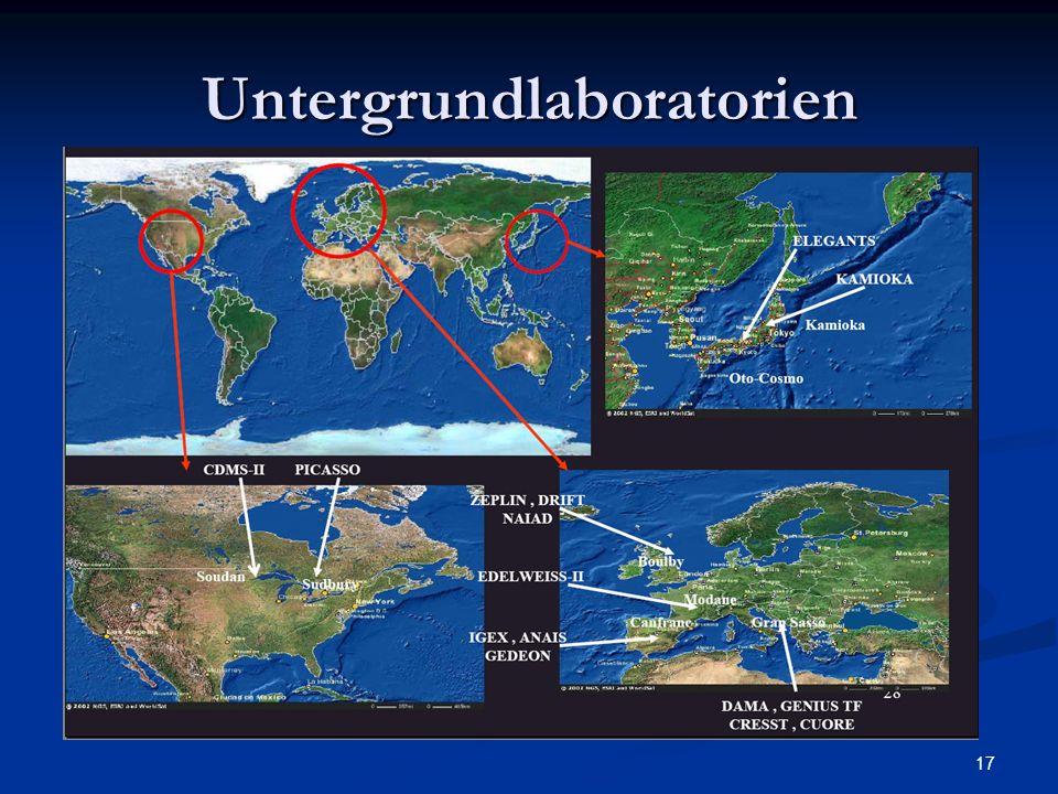 17 Untergrundlaboratorien
