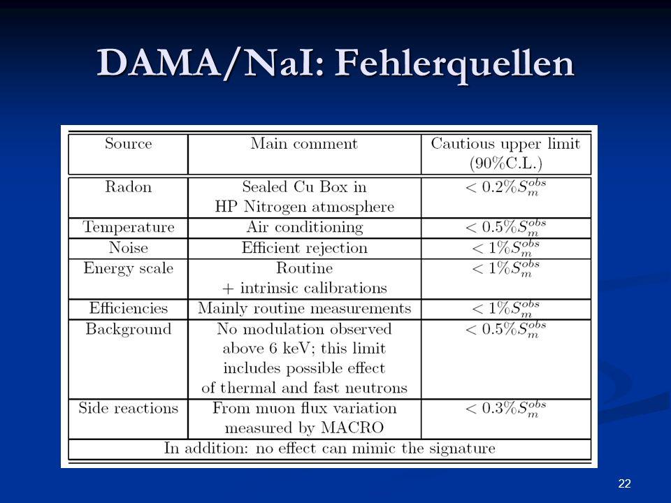 22 DAMA/NaI: Fehlerquellen