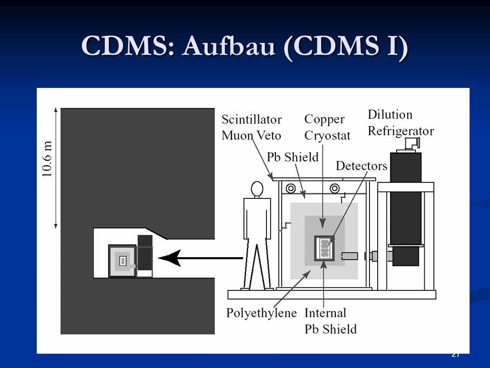 27 CDMS: Aufbau (CDMS I)