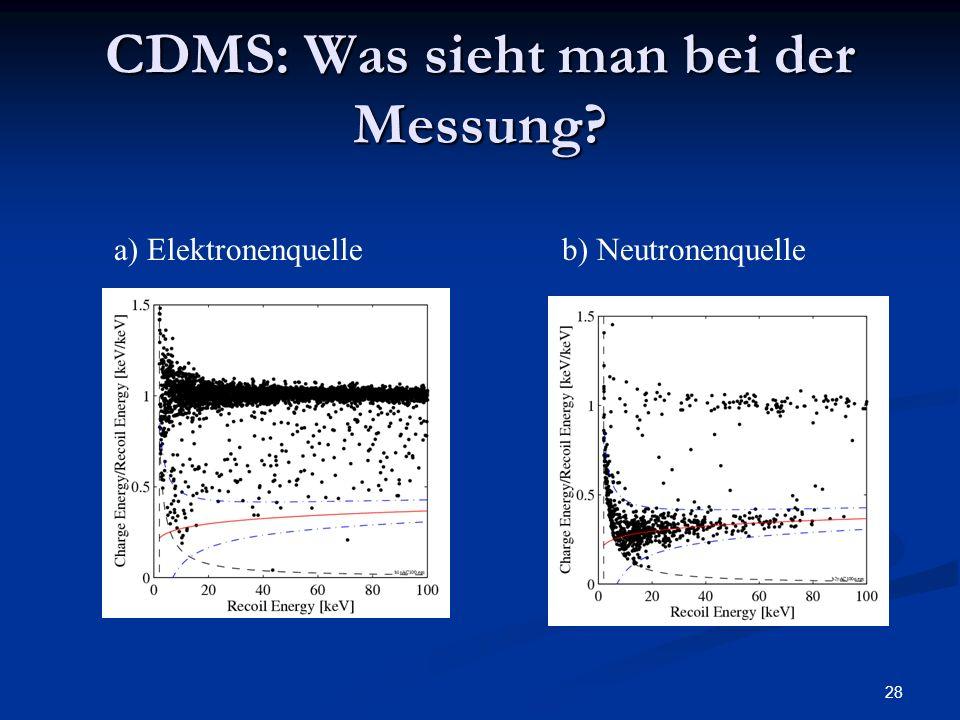 28 CDMS: Was sieht man bei der Messung? a) Elektronenquelleb) Neutronenquelle