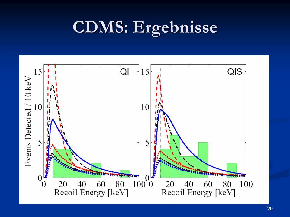 29 CDMS: Ergebnisse