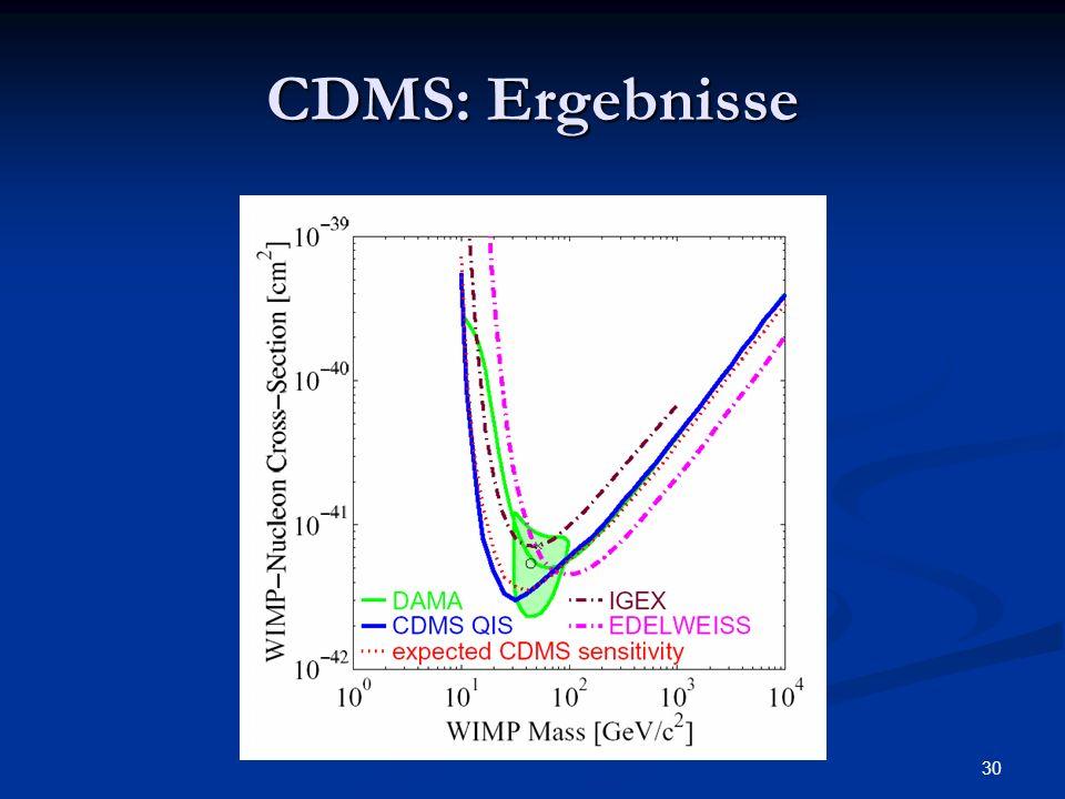 30 CDMS: Ergebnisse