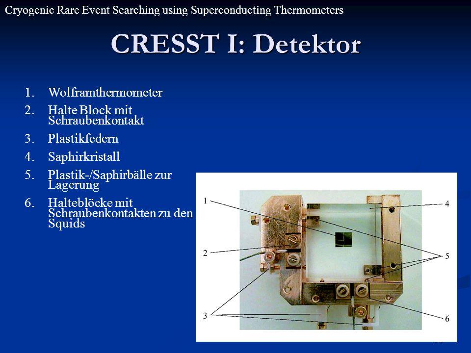 32 CRESST I: Detektor 1.Wolframthermometer 2.Halte Block mit Schraubenkontakt 3.Plastikfedern 4.Saphirkristall 5.Plastik-/Saphirbälle zur Lagerung 6.H