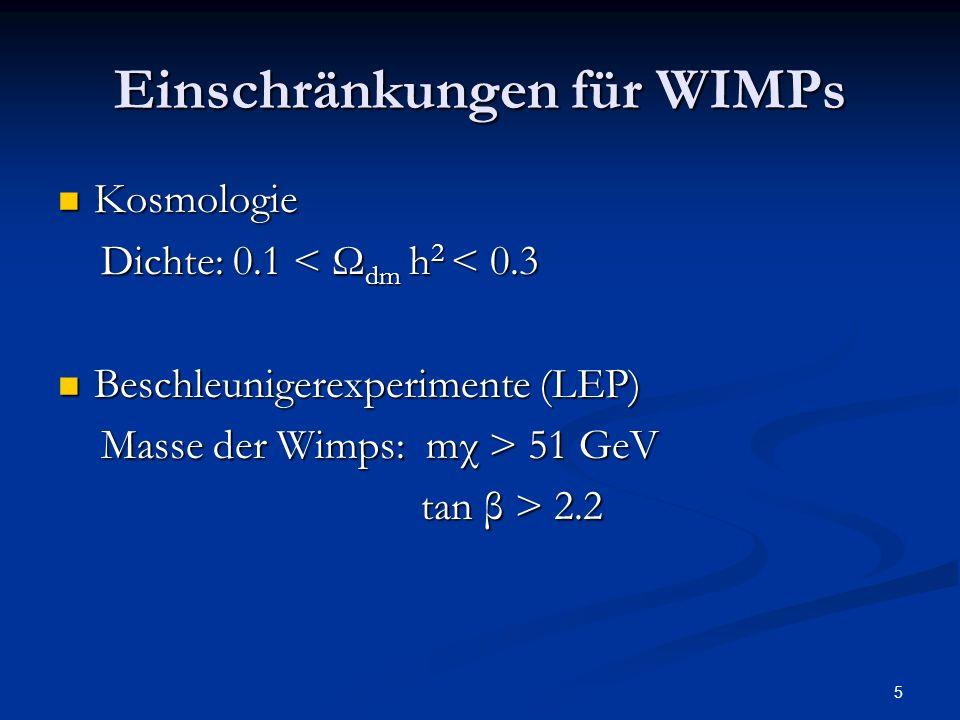 5 Einschränkungen für WIMPs Kosmologie Kosmologie Dichte: 0.1 < Ω dm h 2 < 0.3 Dichte: 0.1 < Ω dm h 2 < 0.3 Beschleunigerexperimente (LEP) Beschleunig