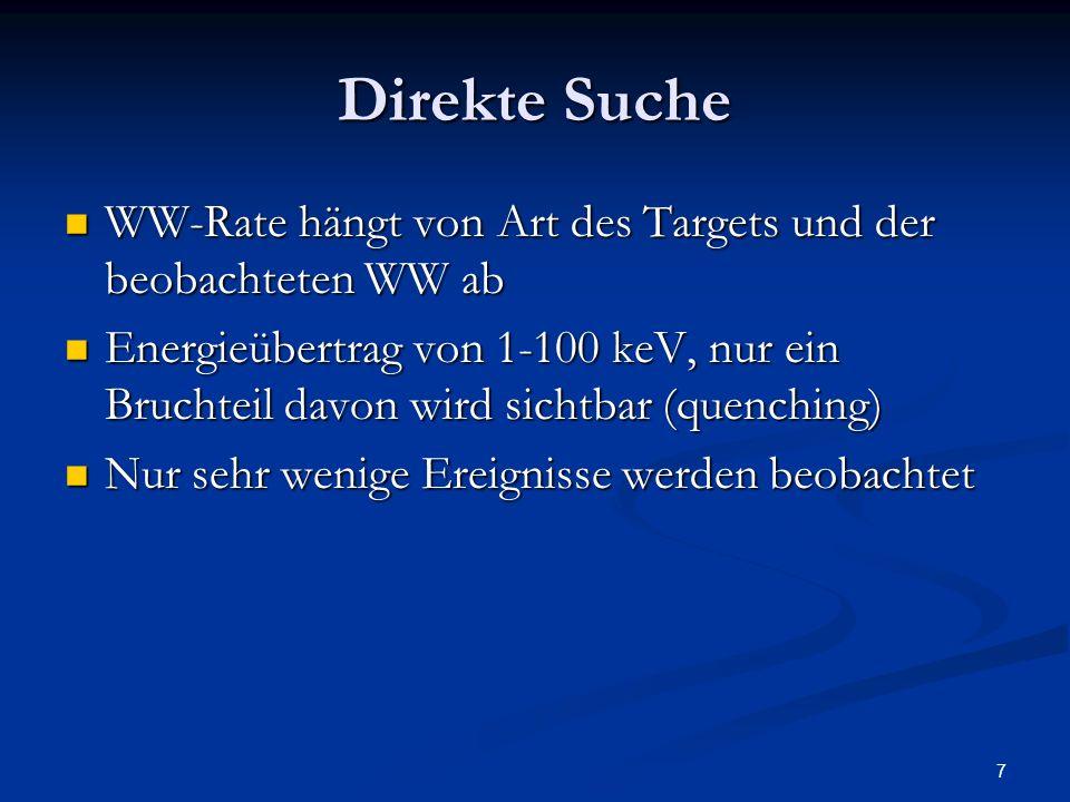 7 Direkte Suche WW-Rate hängt von Art des Targets und der beobachteten WW ab WW-Rate hängt von Art des Targets und der beobachteten WW ab Energieübert
