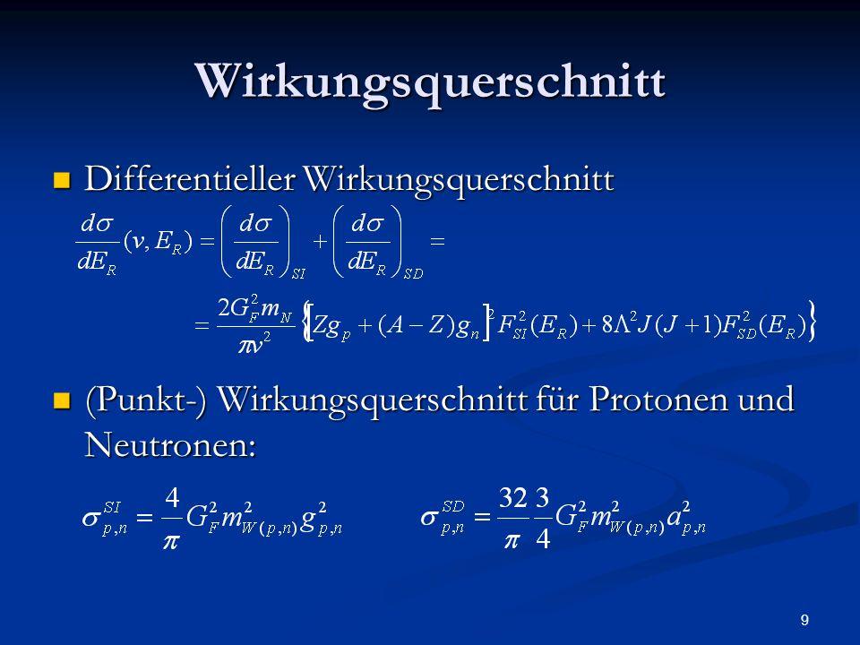 9 Wirkungsquerschnitt Differentieller Wirkungsquerschnitt Differentieller Wirkungsquerschnitt (Punkt-) Wirkungsquerschnitt für Protonen und Neutronen: