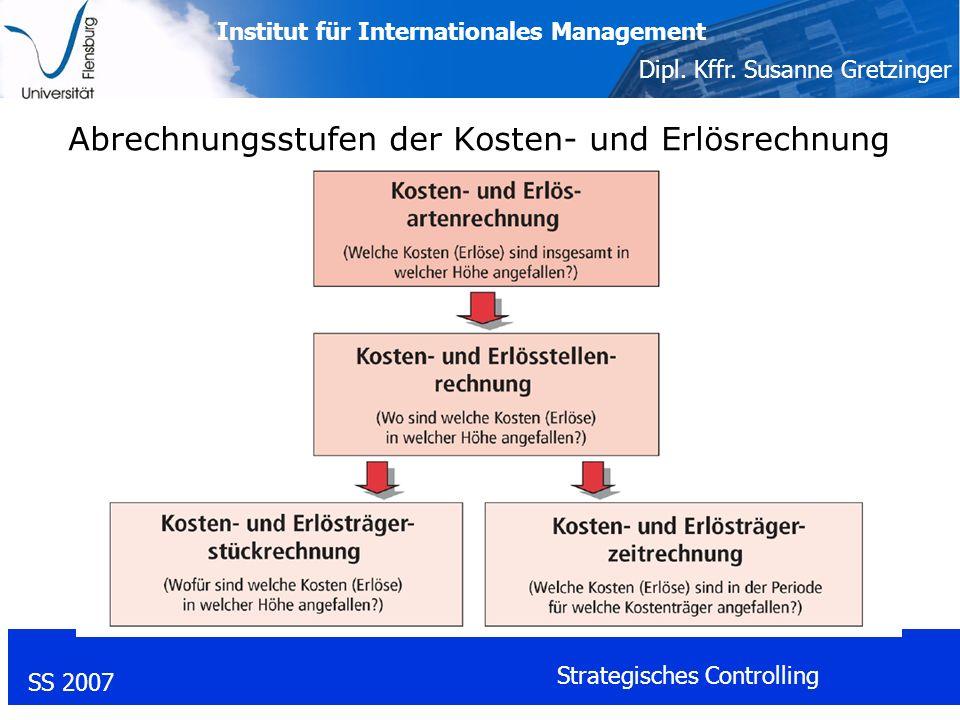 Institut für Internationales Management Dipl. Kffr. Susanne Gretzinger SS 2007 Strategisches Controlling Abrechnungsstufen der Kosten- und Erlösrechnu