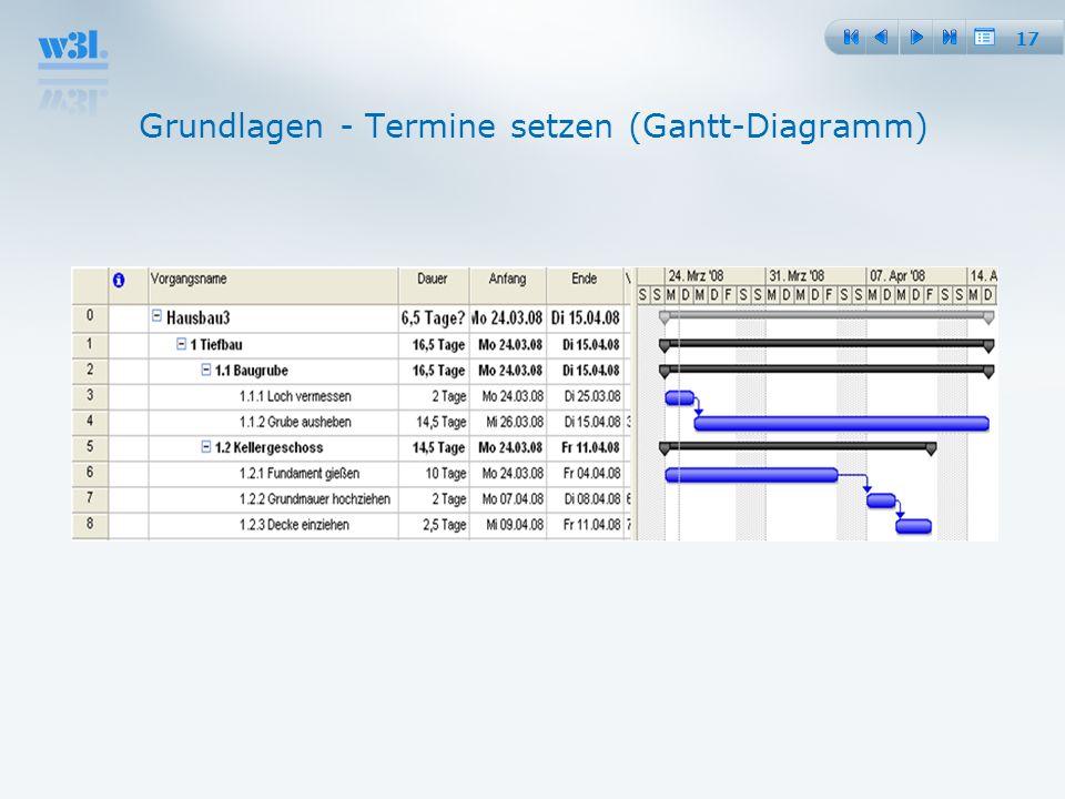 17 Grundlagen - Termine setzen (Gantt-Diagramm)