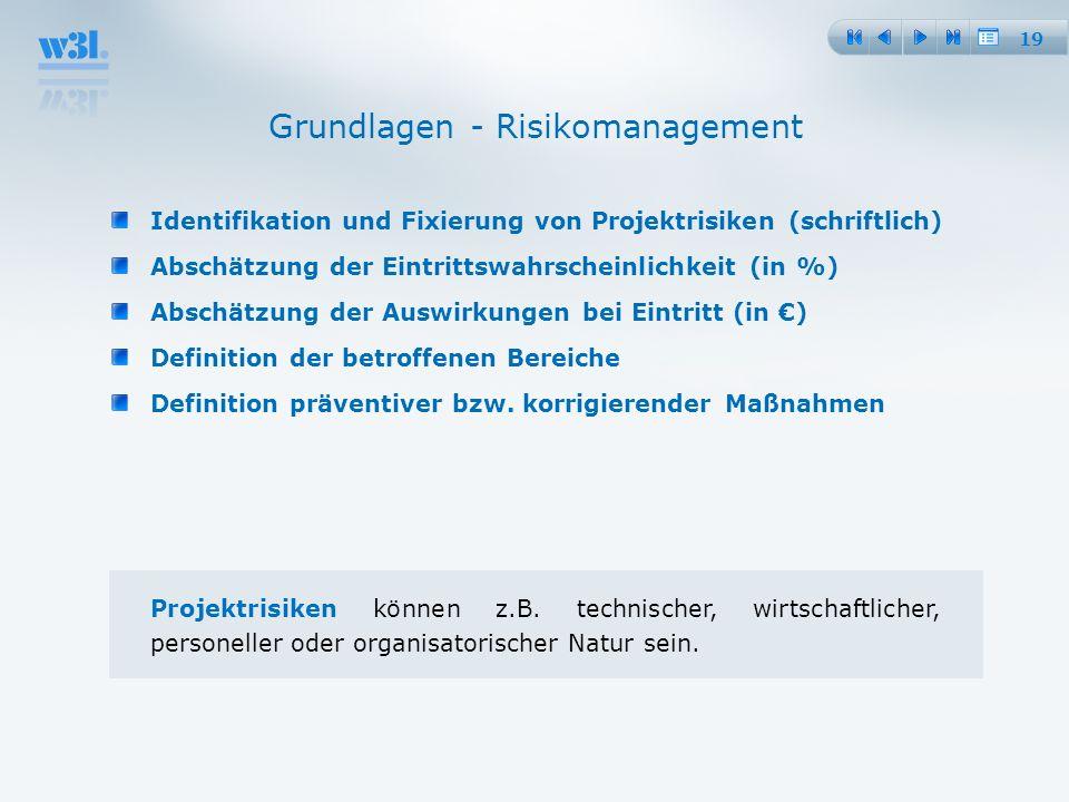 19 Grundlagen - Risikomanagement Projektrisiken können z.B. technischer, wirtschaftlicher, personeller oder organisatorischer Natur sein. Identifikati
