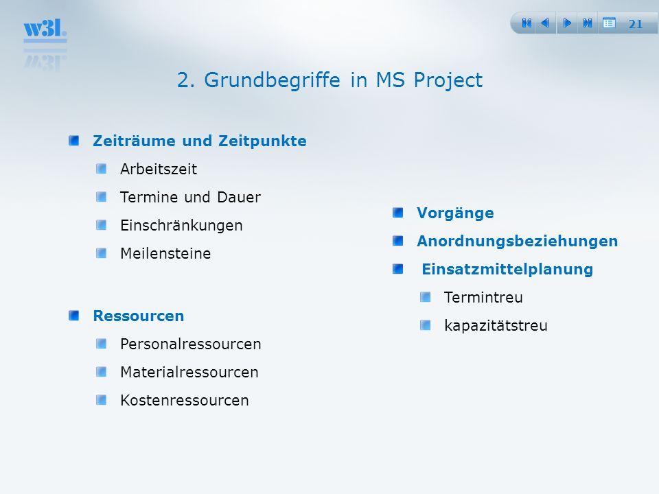 21 2. Grundbegriffe in MS Project Zeiträume und Zeitpunkte Arbeitszeit Termine und Dauer Einschränkungen Meilensteine Ressourcen Personalressourcen Ma