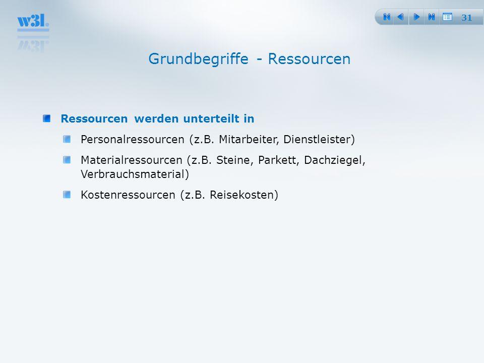 31 Grundbegriffe - Ressourcen Ressourcen werden unterteilt in Personalressourcen (z.B. Mitarbeiter, Dienstleister) Materialressourcen (z.B. Steine, Pa