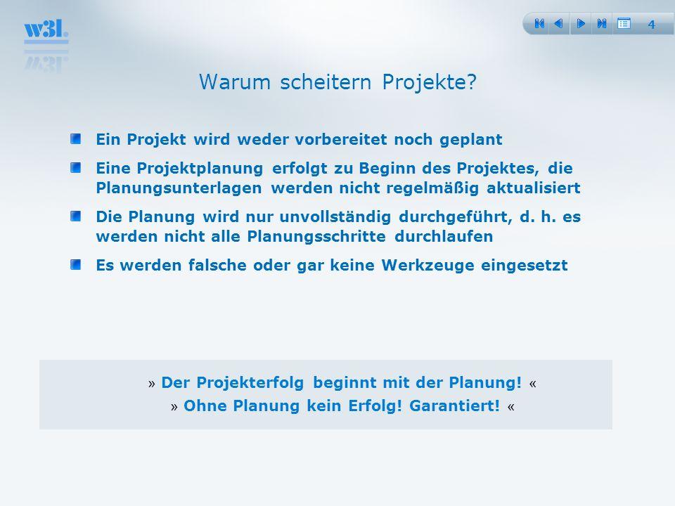 4 Warum scheitern Projekte? Ein Projekt wird weder vorbereitet noch geplant Eine Projektplanung erfolgt zu Beginn des Projektes, die Planungsunterlage