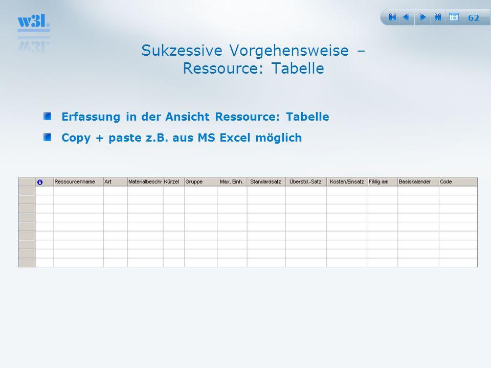 62 Sukzessive Vorgehensweise – Ressource: Tabelle Erfassung in der Ansicht Ressource: Tabelle Copy + paste z.B. aus MS Excel möglich