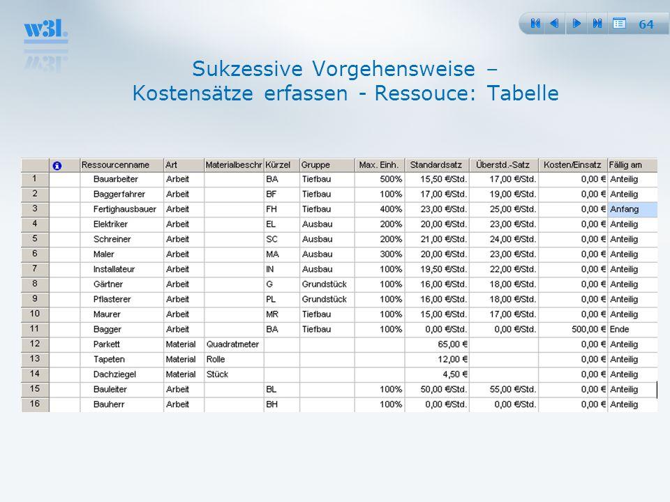 64 Sukzessive Vorgehensweise – Kostensätze erfassen - Ressouce: Tabelle