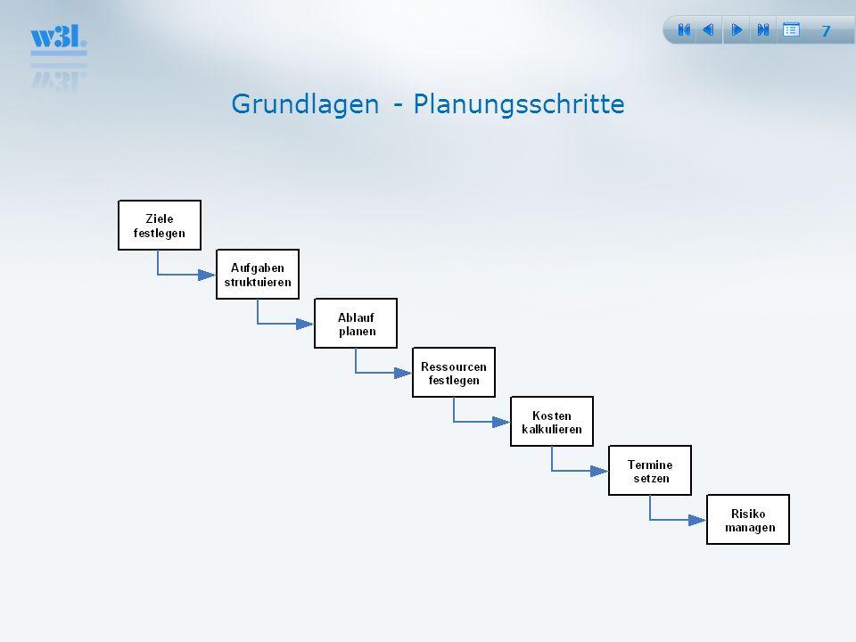 7 Grundlagen - Planungsschritte