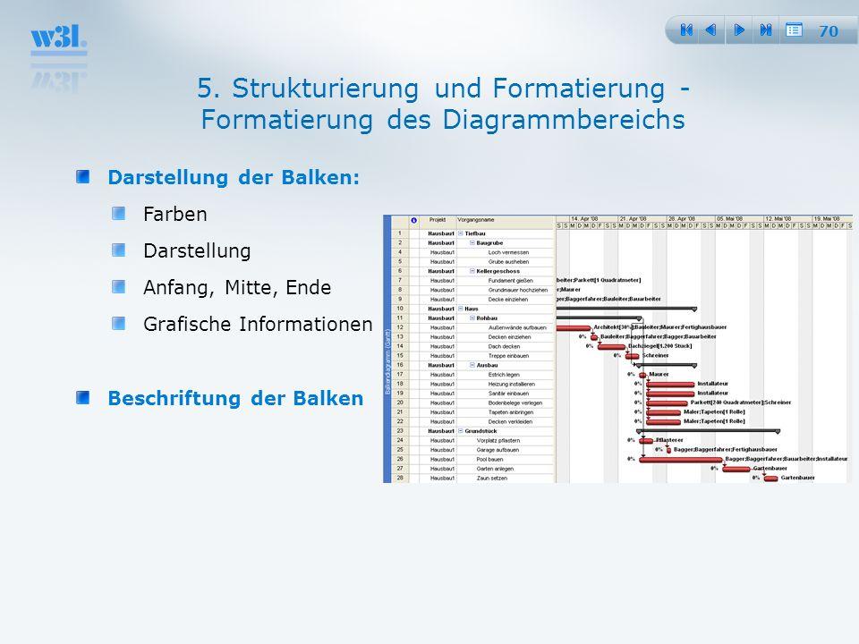 70 5. Strukturierung und Formatierung - Formatierung des Diagrammbereichs Darstellung der Balken: Farben Darstellung Anfang, Mitte, Ende Grafische Inf