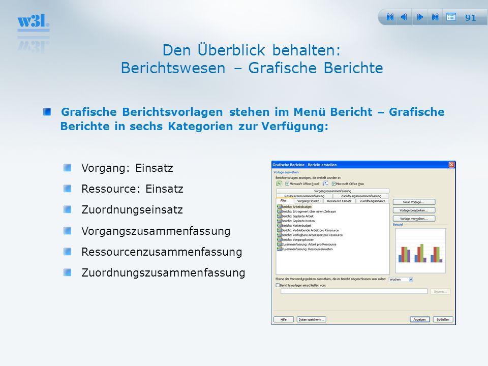 91 Den Überblick behalten: Berichtswesen – Grafische Berichte Grafische Berichtsvorlagen stehen im Menü Bericht – Grafische Berichte in sechs Kategori