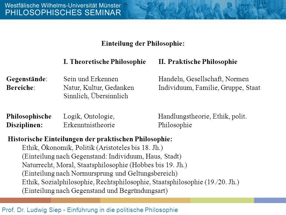 Prof. Dr. Ludwig Siep - Einführung in die politische Philosophie Einteilung der Philosophie: I. Theoretische Philosophie Gegenstände: Sein und Erkenne