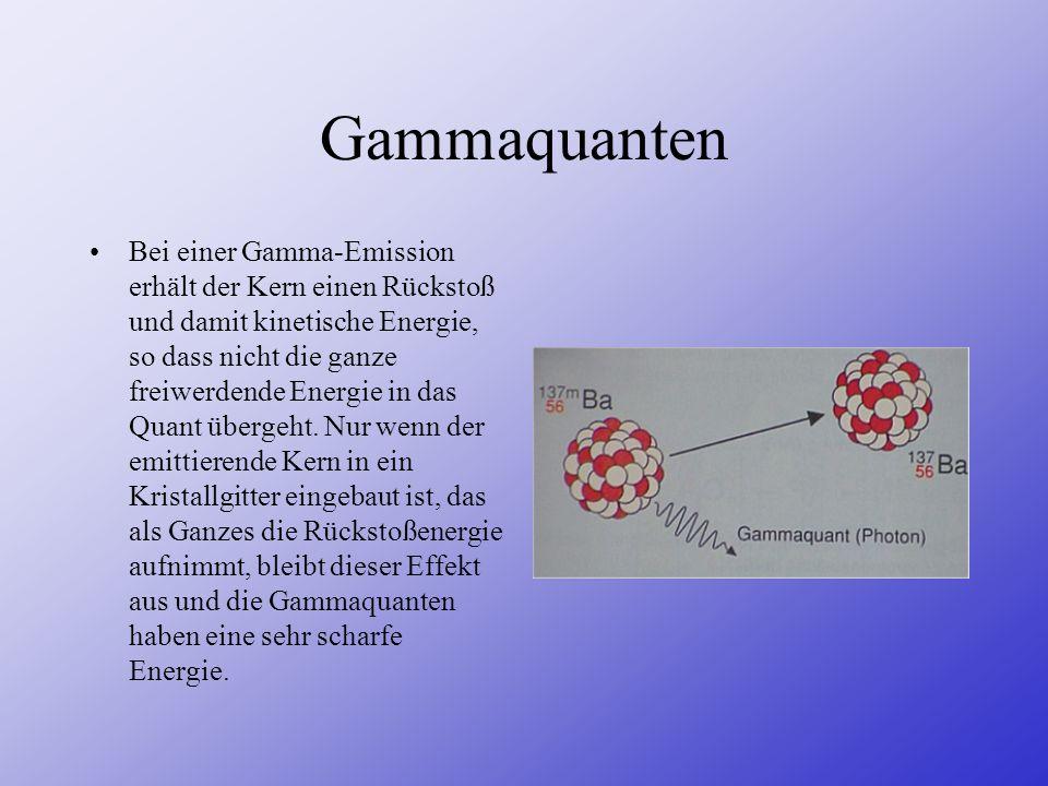 Gammaquanten Bei einer Gamma-Emission erhält der Kern einen Rückstoß und damit kinetische Energie, so dass nicht die ganze freiwerdende Energie in das