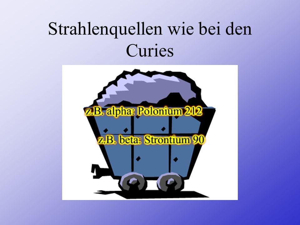 Strahlenquellen wie bei den Curies