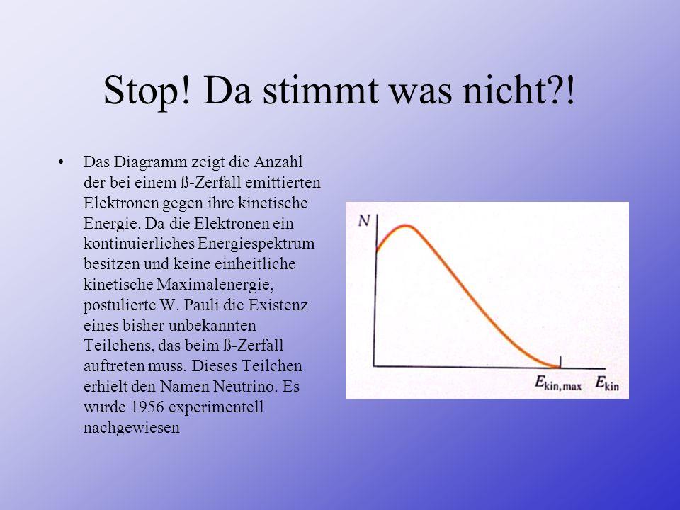 Stop! Da stimmt was nicht?! Das Diagramm zeigt die Anzahl der bei einem ß-Zerfall emittierten Elektronen gegen ihre kinetische Energie. Da die Elektro