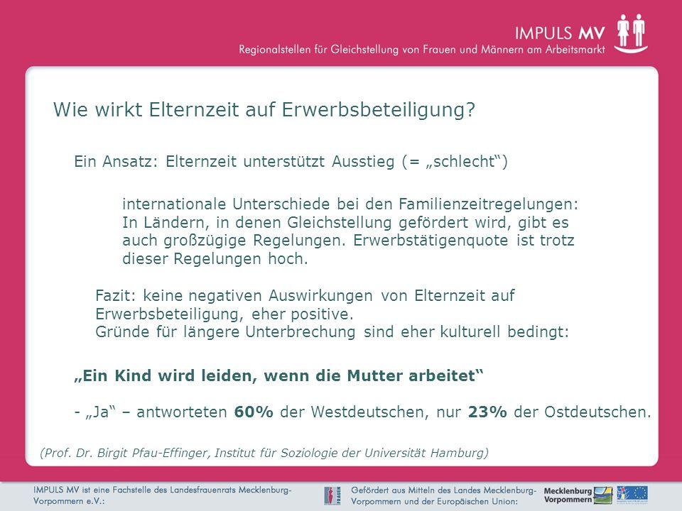 Wie wirkt Elternzeit auf Erwerbsbeteiligung? (Prof. Dr. Birgit Pfau-Effinger, Institut für Soziologie der Universität Hamburg) Ein Ansatz: Elternzeit