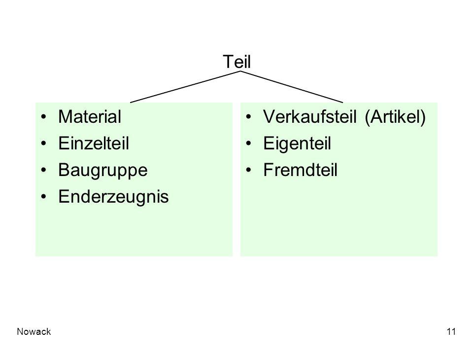 Nowack11 Teil Material Einzelteil Baugruppe Enderzeugnis Verkaufsteil (Artikel) Eigenteil Fremdteil