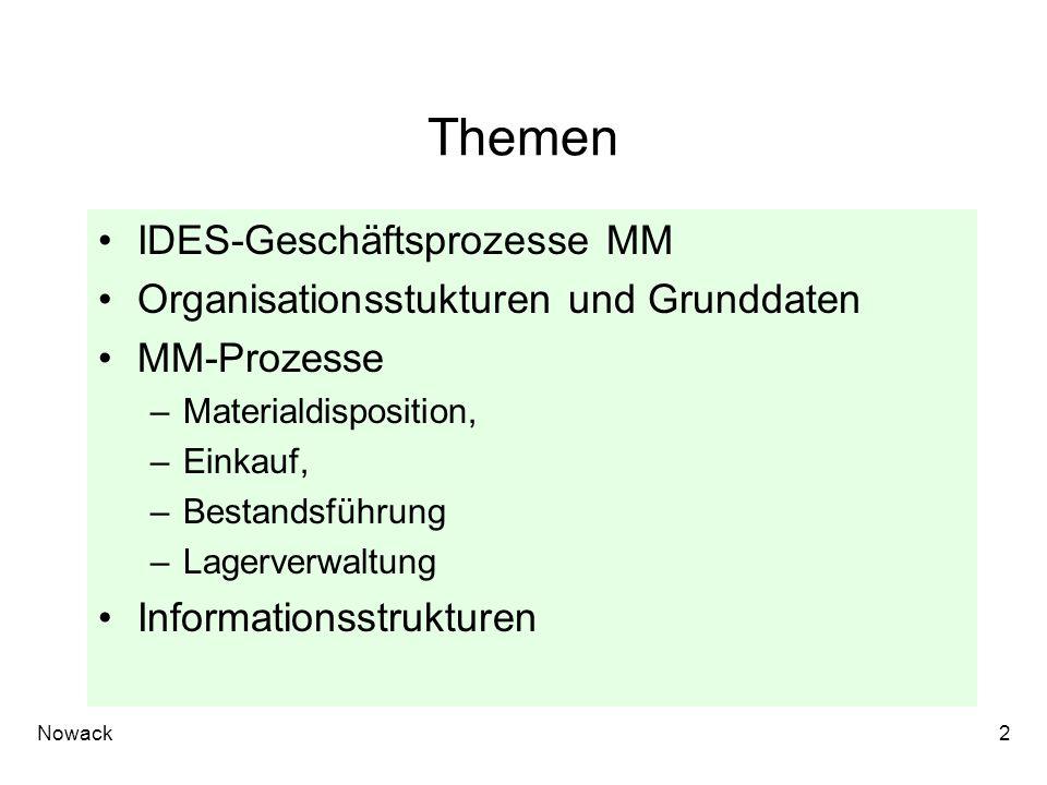 Nowack2 Themen IDES-Geschäftsprozesse MM Organisationsstukturen und Grunddaten MM-Prozesse –Materialdisposition, –Einkauf, –Bestandsführung –Lagerverw