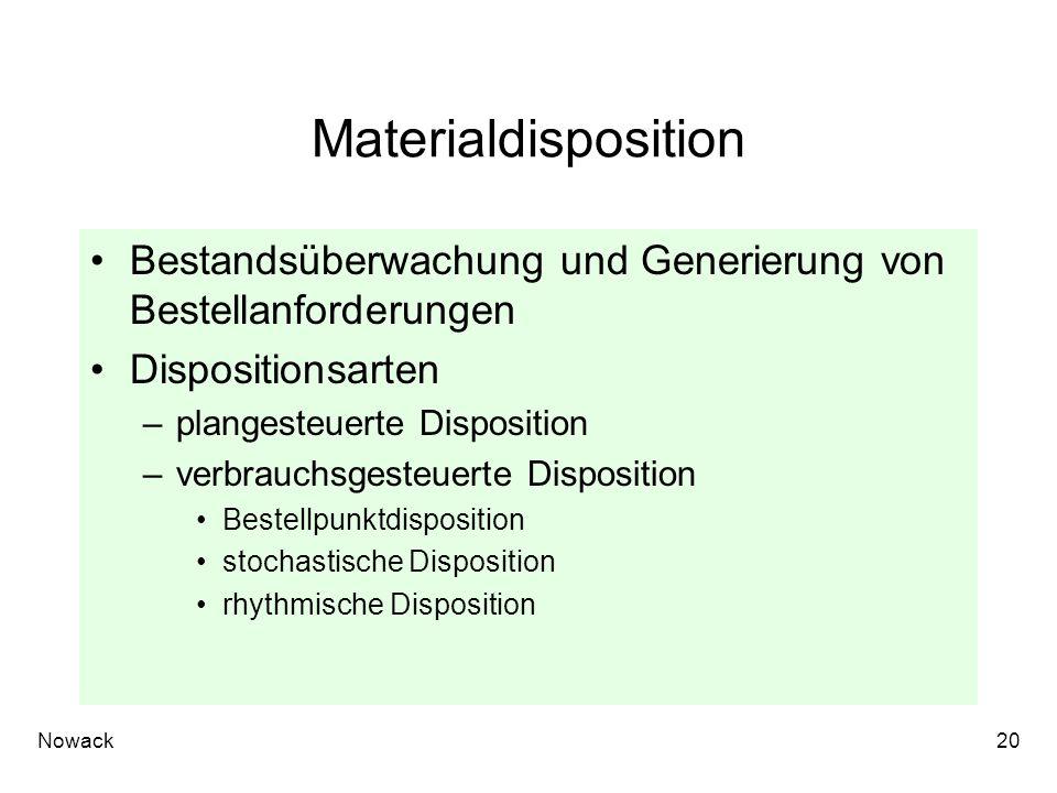 Nowack20 Materialdisposition Bestandsüberwachung und Generierung von Bestellanforderungen Dispositionsarten –plangesteuerte Disposition –verbrauchsgesteuerte Disposition Bestellpunktdisposition stochastische Disposition rhythmische Disposition