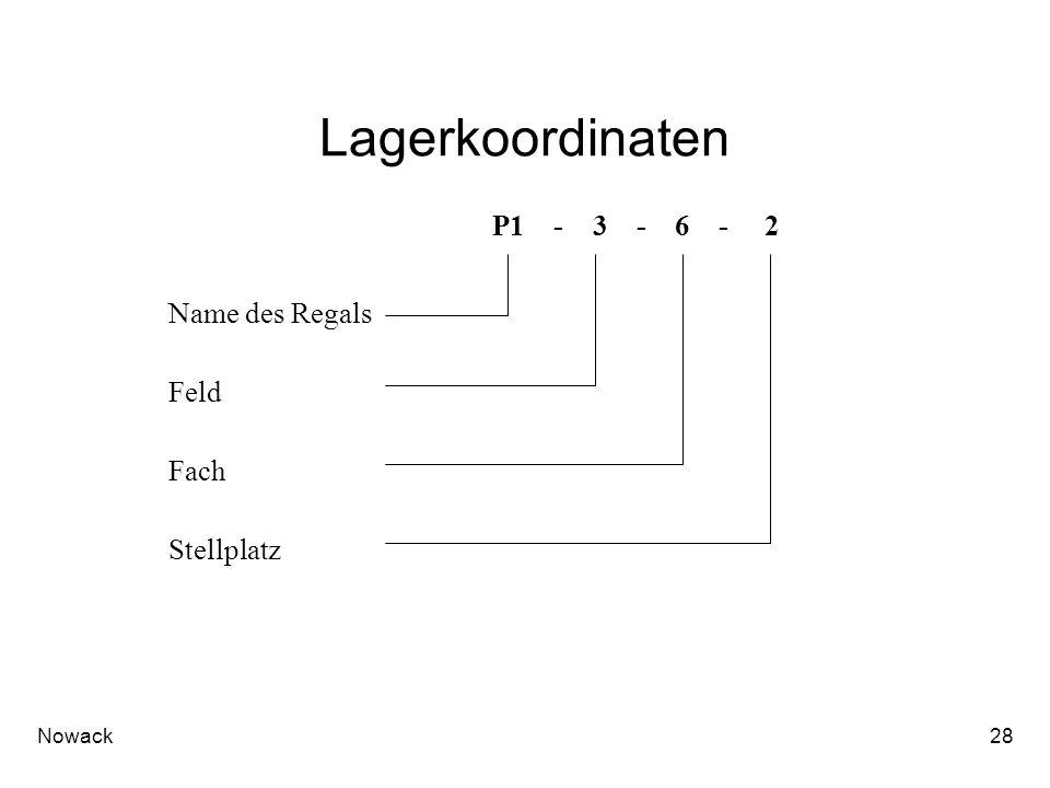 Nowack28 Lagerkoordinaten Name des Regals Feld Fach Stellplatz P1 - 3 - 6 - 2