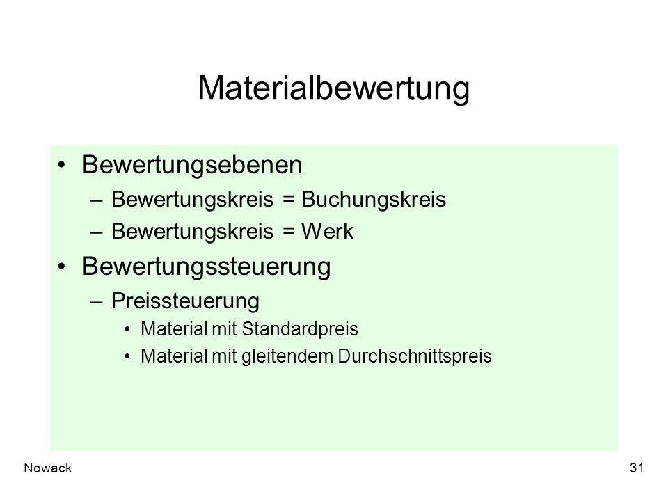 Nowack31 Materialbewertung Bewertungsebenen –Bewertungskreis = Buchungskreis –Bewertungskreis = Werk Bewertungssteuerung –Preissteuerung Material mit