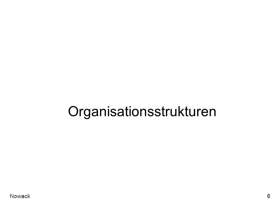 Nowack7 Organisationsstrukturen Überblick CO FI LOGISTIK Mandant INTERNEXTERN Ergebnisbereich Kostenrechnungskreis Buchungskreis Geschäftsbereich Werk Lagerort Einkaufs- Verkaufs- organisation