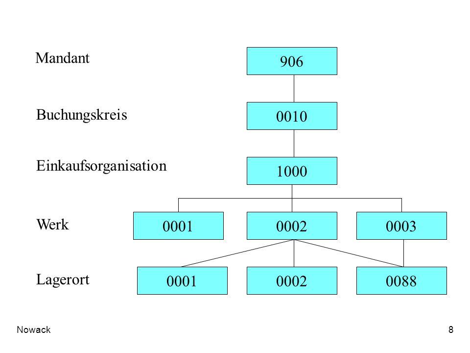 Nowack9 Grunddaten