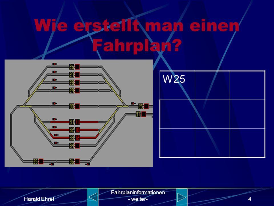 Harald Ehret Fahrplaninformationen - weiter-3 Wie erstellt man einen Fahrplan? Betrachten wir dies an einem Musterbeispiel aus einem Anlagenausschnitt