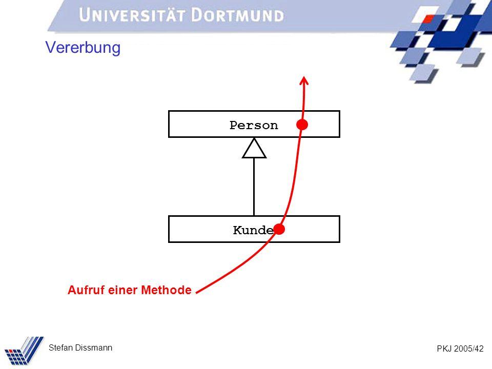PKJ 2005/42 Stefan Dissmann Vererbung Person Kunde Aufruf einer Methode