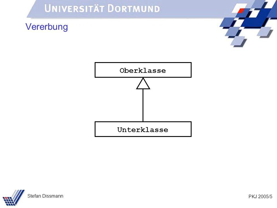 PKJ 2005/36 Stefan Dissmann Referenzen auf Ober- und Unterklassen Beispiel: Person p = new Person (Meier, Jana, Dortmund); Kunde k = new Kunde (Schmidt, Axel, Bochum, 103); p = k; p.aendereOrt(103, Unna); System.out.println(p.gibOrt()); System.out.println(p.toString());