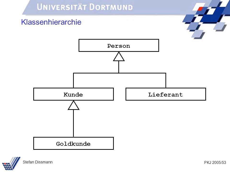 PKJ 2005/53 Stefan Dissmann Klassenhierarchie Person Kunde Goldkunde Lieferant