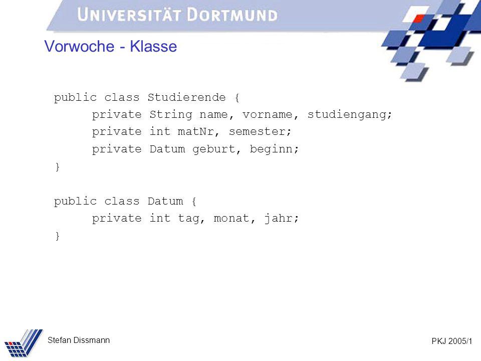PKJ 2005/12 Stefan Dissmann Referenzen auf Klassen Studierende stud1, stud2; stud1 = new Studierende(); stud1.setzeName( Schmidt ); stud2 = stud1; stud2.setzeName( Müller ); stud1.zeigeName(); stud2.zeigeName(); stud1stud2 Studierende name:Müller
