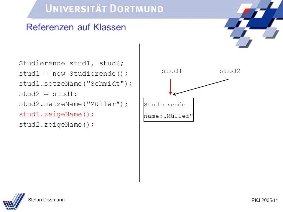 PKJ 2005/11 Stefan Dissmann Referenzen auf Klassen Studierende stud1, stud2; stud1 = new Studierende(); stud1.setzeName( Schmidt ); stud2 = stud1; stud2.setzeName( Müller ); stud1.zeigeName(); stud2.zeigeName(); stud1stud2 Studierende name:Müller
