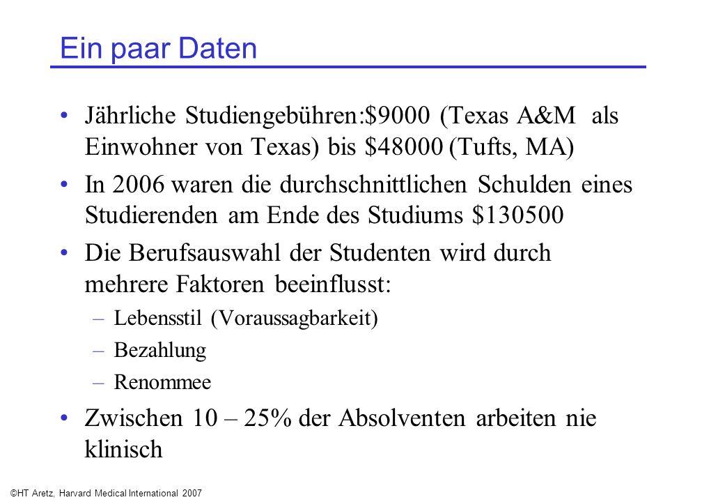 ©HT Aretz, Harvard Medical International 2007 Ein paar Daten Jährliche Studiengebühren:$9000 (Texas A&M als Einwohner von Texas) bis $48000 (Tufts, MA