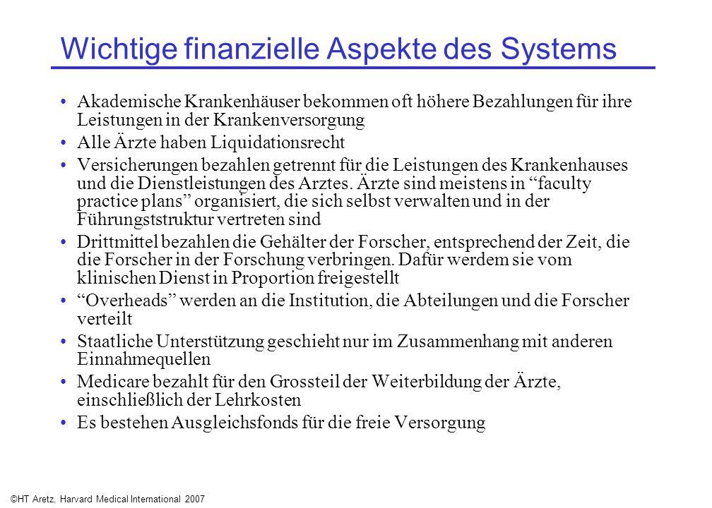 ©HT Aretz, Harvard Medical International 2007 Wichtige finanzielle Aspekte des Systems Akademische Krankenhäuser bekommen oft höhere Bezahlungen für i