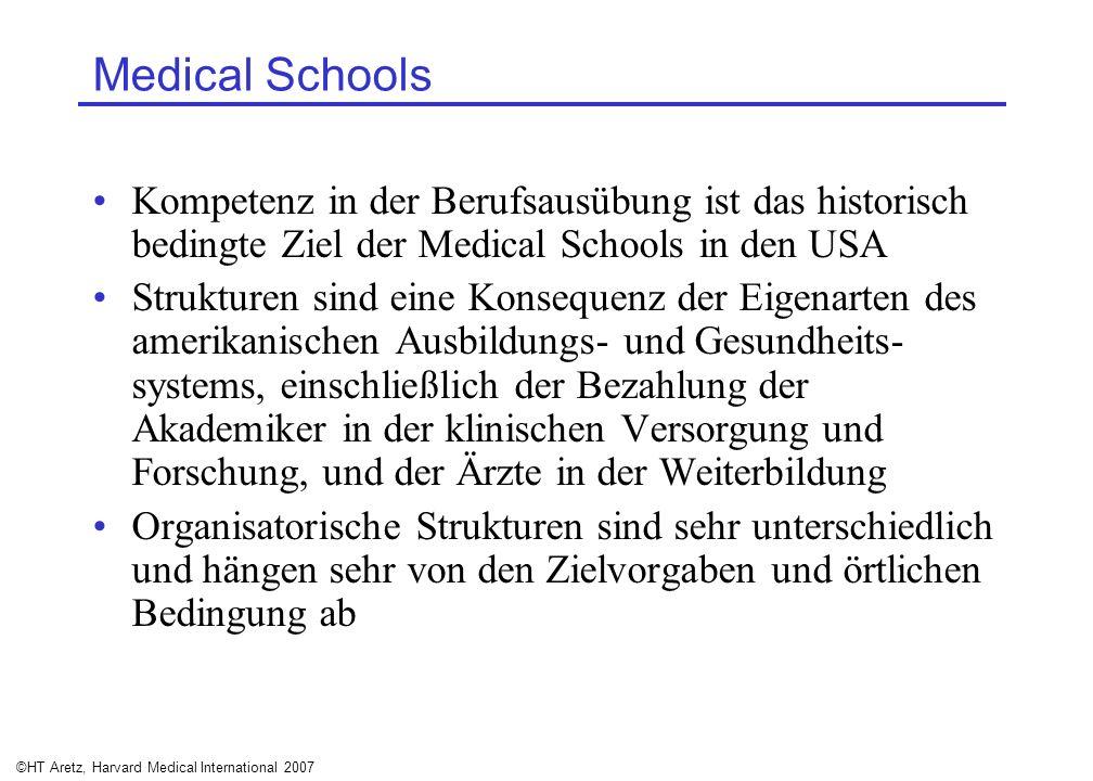 ©HT Aretz, Harvard Medical International 2007 Medical Schools Kompetenz in der Berufsausübung ist das historisch bedingte Ziel der Medical Schools in