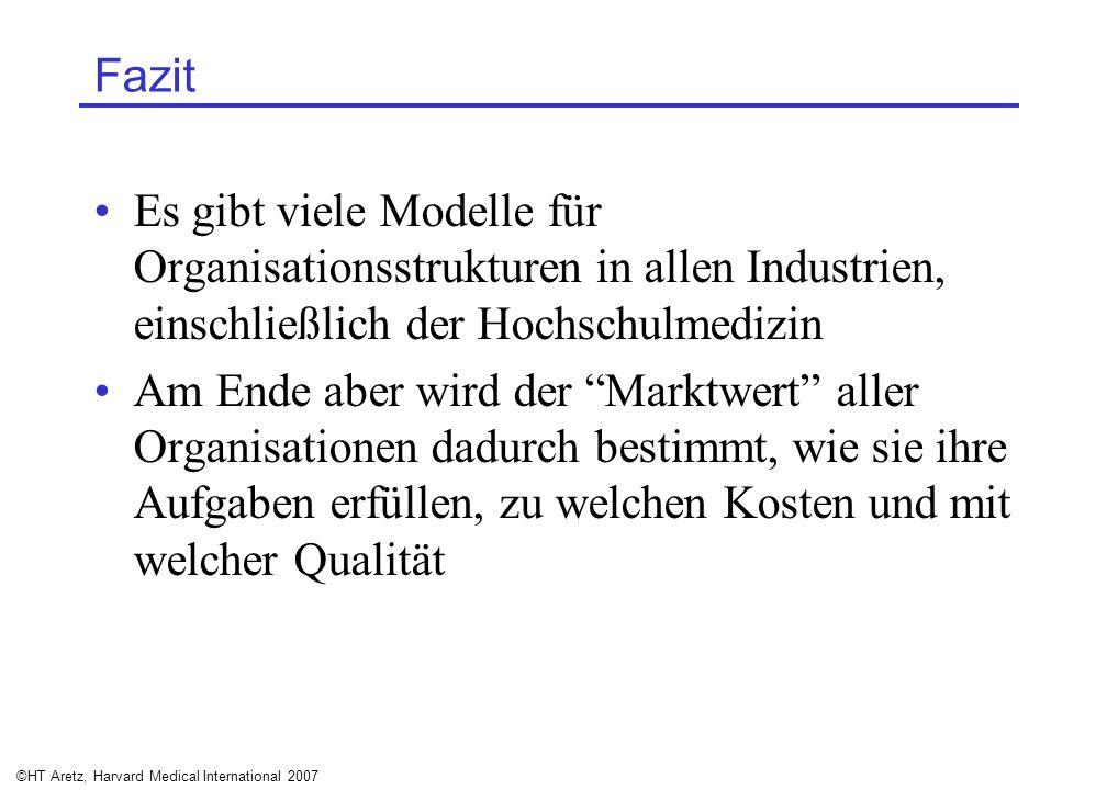 ©HT Aretz, Harvard Medical International 2007 Fazit Es gibt viele Modelle für Organisationsstrukturen in allen Industrien, einschließlich der Hochschu